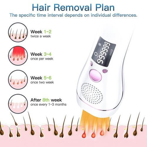 Ice Cool Laser Hair Removal Epilator 2