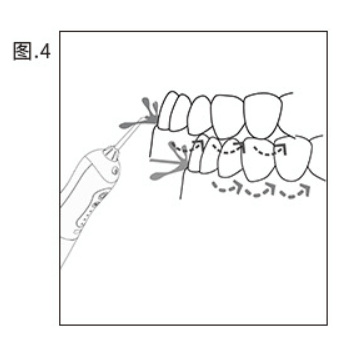The nozzle is aligned with the tooth position